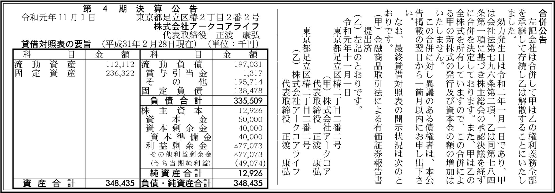 0157 2a298d0c3963b7e7b6851bc3eb2762a3c8625baf3133704f3f9d762c069108a88513bb8d1b83c954583a19a3d4c65cf2fb21df3530c9a2657a9573b072ba4d5e 03