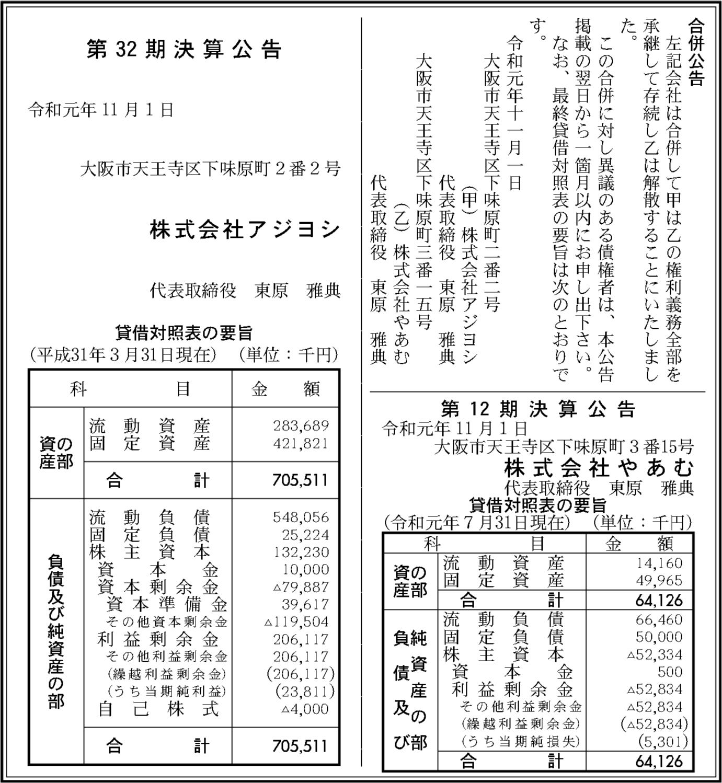0158 85c711a43f814d9b059aee670f0c2e44fcbfdf0a80d2ad46b06c2c013eee6ad666e0a708edc8f1dfa00c12821a8aface1966295c5aa6c51bcd9025784480a383 04