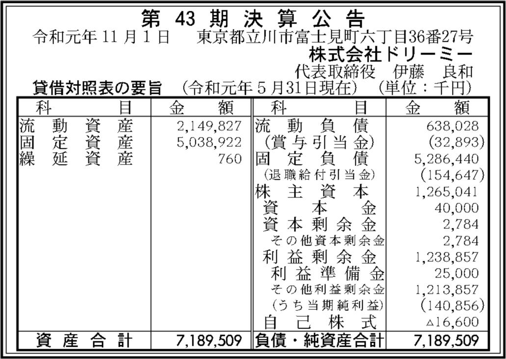 0160 053669983b0c0680d4cb1c4a8fedbf969a1bebd0728f45570aa80770f99dde4c8797118ad45373cf0a0b3443446d89ff44aff2ad2c88fc463d622018c4ec4418 01