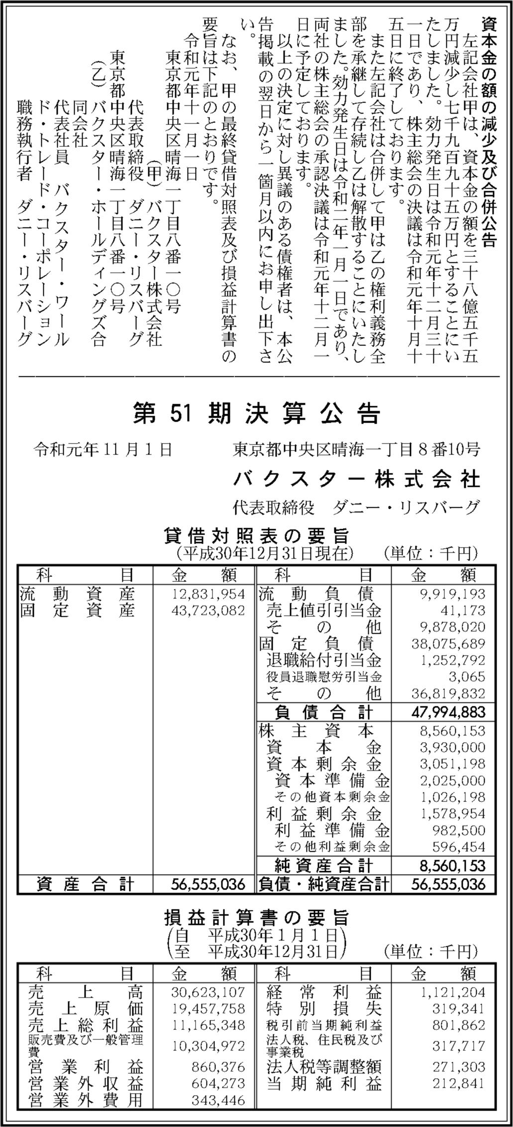 0160 053669983b0c0680d4cb1c4a8fedbf969a1bebd0728f45570aa80770f99dde4c8797118ad45373cf0a0b3443446d89ff44aff2ad2c88fc463d622018c4ec4418 03
