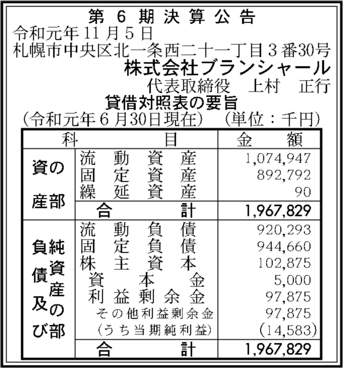 0090 e9a3c940c5f86009a9c9f0f7b0b9eac257b2e0fccabaf3e8a4433ba368d32cbdf2b1186d3c6f8e8e43c71c25d78513943cc7b8c8e252cd0bcf71e575352ca020 01