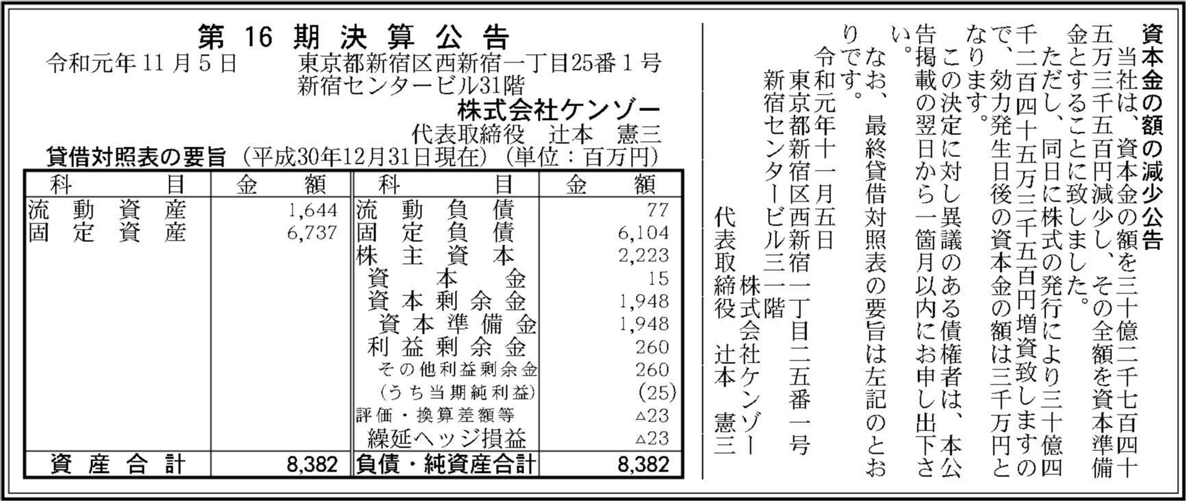 0093 8ada2cd4f4f448feb8356a4e64f9103e8644d8520cbfa72924109261538fd5f89558bdf19bc16e0b768b585419bda3c268f5cf28607fb2cf8cc4f60a98514b9b 03