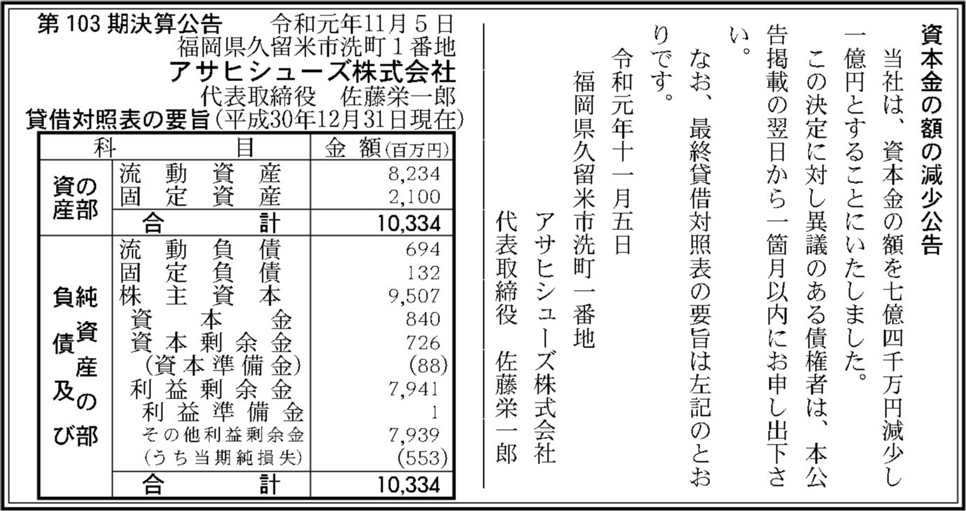 0094 7ce2deb8a1639f26172c3241d0b8e2229a519753e5d5d00fe63adb1631f2f60fae1487fd70a75c80b6d2edb9ab5b5f9ba57bb5a22b4fd34597f3f673d85e38ba 01