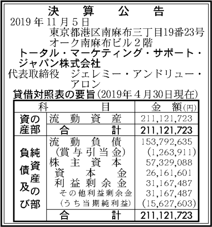 0094 7ce2deb8a1639f26172c3241d0b8e2229a519753e5d5d00fe63adb1631f2f60fae1487fd70a75c80b6d2edb9ab5b5f9ba57bb5a22b4fd34597f3f673d85e38ba 02