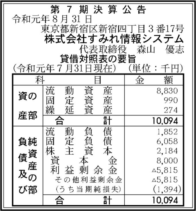 0023 4d3863c410f29c18c912ef8240ef84be1a401cc66a594f7612d57a3ddec00a9aae5b78f9af4a112a09cf1c5239e7b43e55e44abfb715032ee53b725f1e277951 01