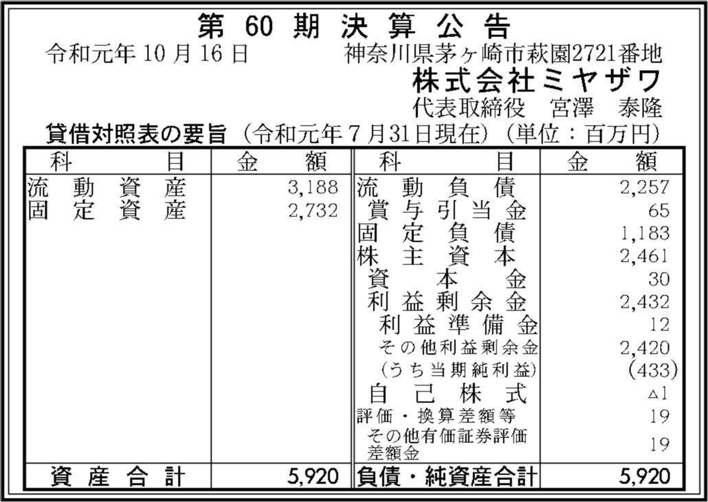 0026 d1c0508db5094c8ba72c3fb961515e34d59ee36e08408e6f21059f9e5ff879972cee7bf32c26582be986de0f7d33207f7f71a573495facd0d22621f9e85a3f49 01