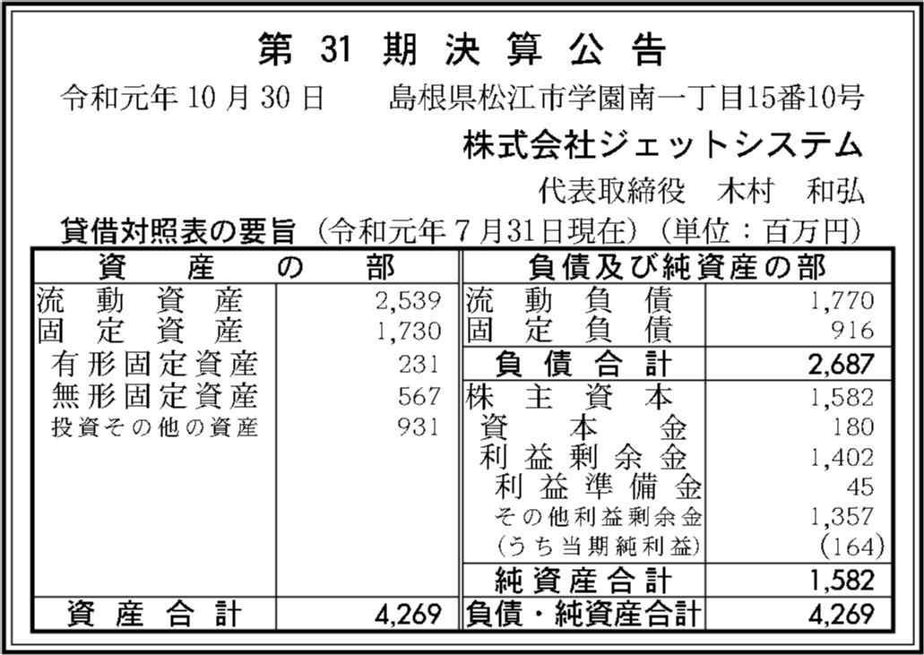 0026 d1c0508db5094c8ba72c3fb961515e34d59ee36e08408e6f21059f9e5ff879972cee7bf32c26582be986de0f7d33207f7f71a573495facd0d22621f9e85a3f49 02