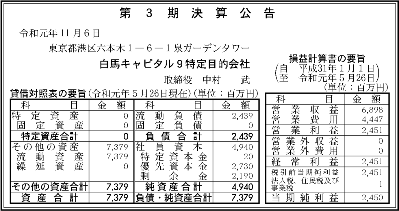 0029 04d717cb16f9e743047e438e20e1da5431c8f74090b35524e0fdef3e87dd5a11eb1cffe49b6ec9aeb263be1232e833cfb552eb386fa91c4c821e06f479310147 04