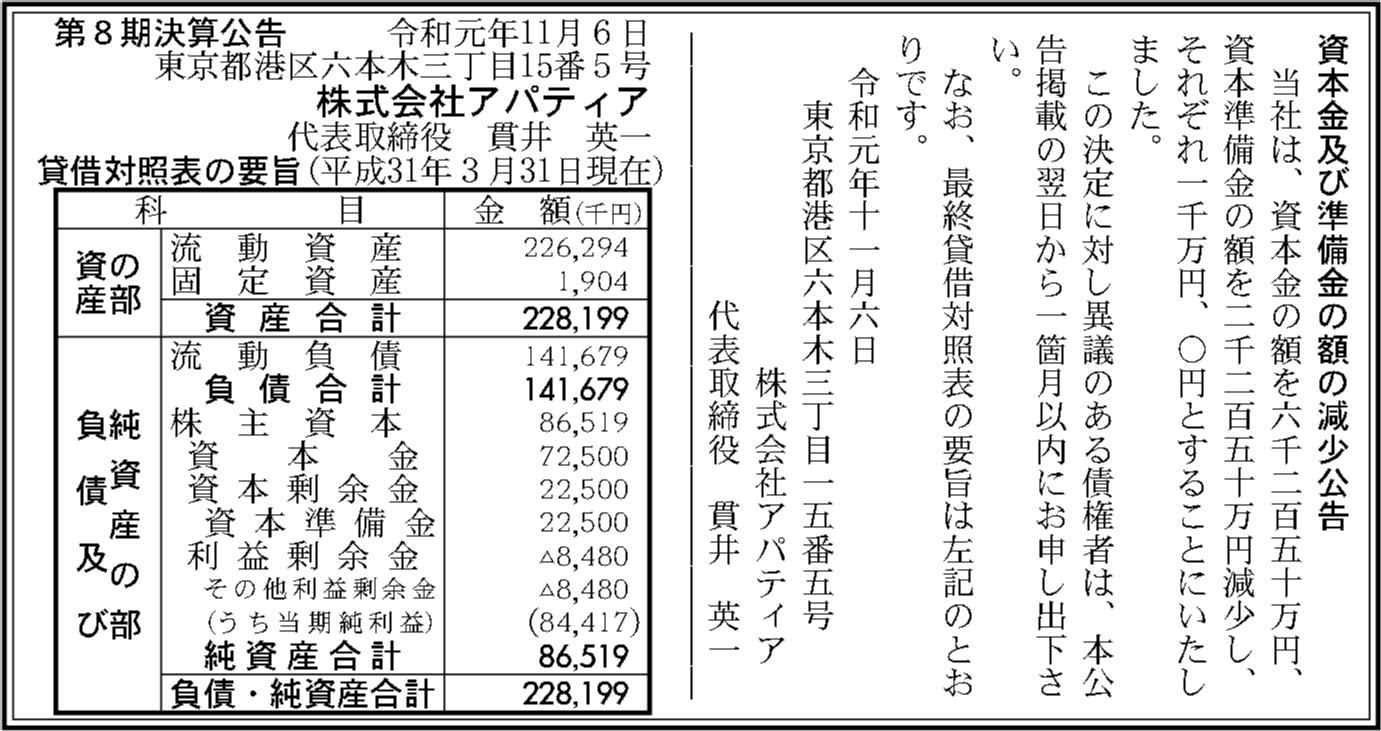 0029 04d717cb16f9e743047e438e20e1da5431c8f74090b35524e0fdef3e87dd5a11eb1cffe49b6ec9aeb263be1232e833cfb552eb386fa91c4c821e06f479310147 08
