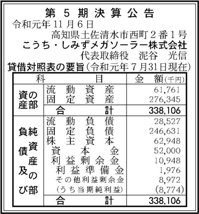 0030 7858440a331ae1f6371c9ac3d0dbe907a3f78dacaea9ac4fea29803b13e14f5f1d596bcca4e89831a586298f415e721f29396439dbec2489a3d01982b87838f6 06