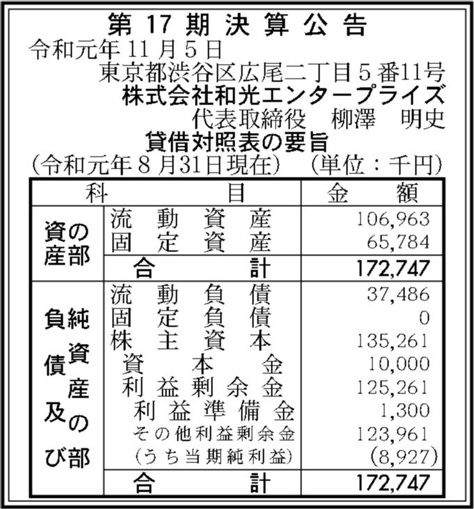0031 d036fb46836afc805dacc2f59619b12f12cba29d8859d47710e8574813c697d4ae869f3c9d88e22c2e71e755d297ab51c35a9c153192eb41a51cd8b0f013e1e8 05