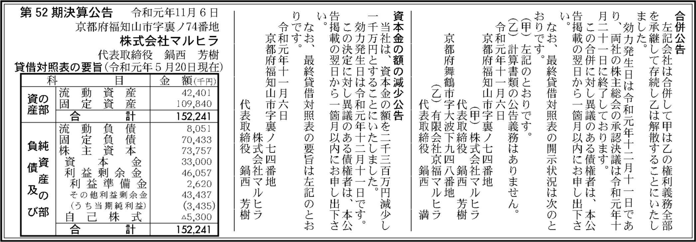 0032 30c20ba5c4ded91e69dec97abc2f55671cc5c24237619f253dbb6f68ba1e38b6aaf3b85653d072270183ad4fbf0619bde3ac90d1796c2258df1c35bdd4474a6c 02