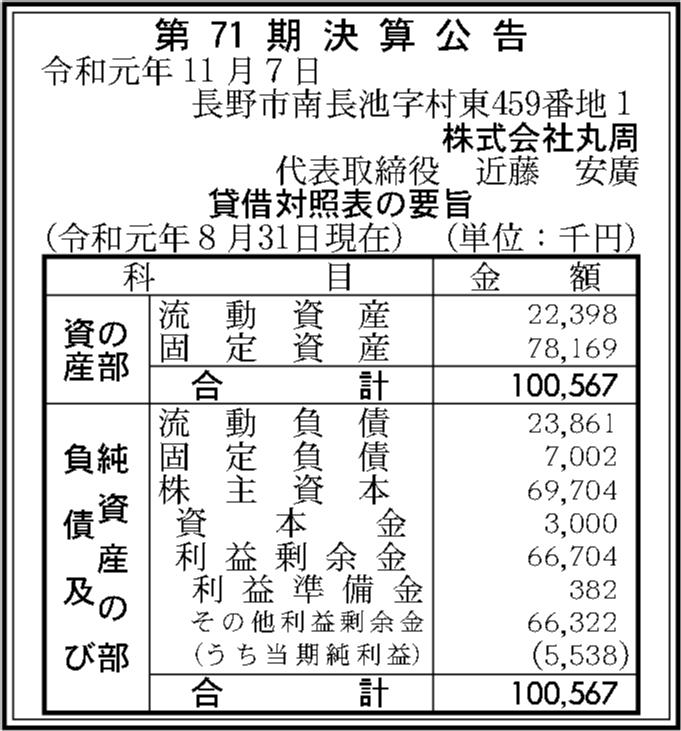 0092 a646a5e59eee81f329c4d9ba314ce0723955bf5b13356e9413da8de4cec41e739b1f616762d54edbef0d8247bc6bea99808b68172b8db9e81e890f7a8b69e7a7 02