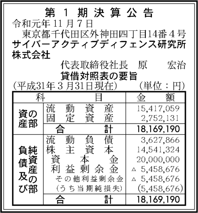 0095 bf8ce40535674204c06e63cdd6d117e1f38070c09b32ad1fba0669e74245059068248fe023d4b737a672356d88bd4500a5c7df2c49cff05c8f93359cc28df752 03