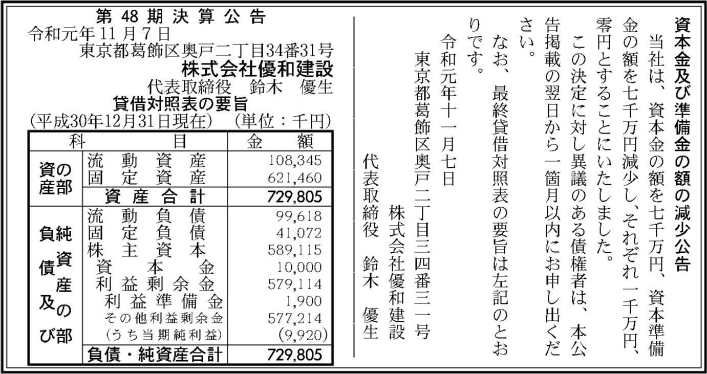 0095 bf8ce40535674204c06e63cdd6d117e1f38070c09b32ad1fba0669e74245059068248fe023d4b737a672356d88bd4500a5c7df2c49cff05c8f93359cc28df752 04