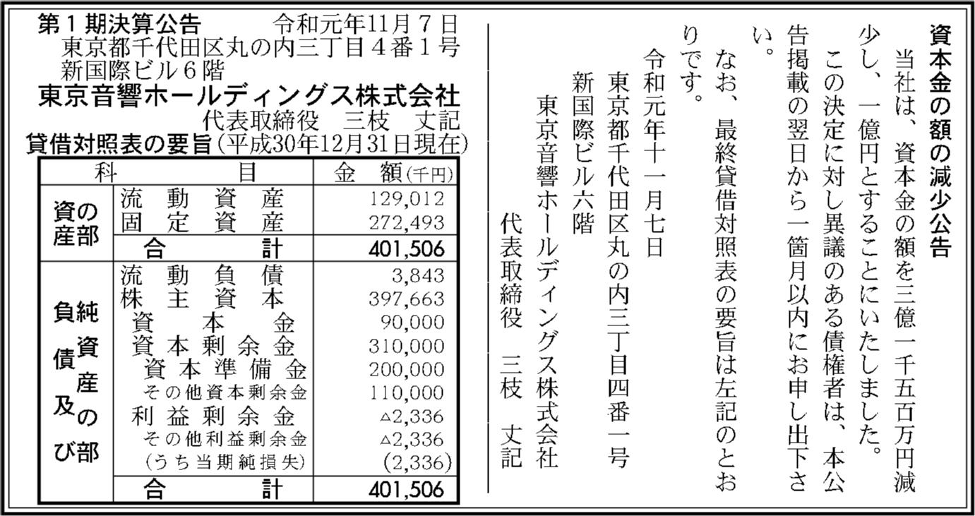 0096 8fd8362450ee9f722ee236cff0f05a0142ef0116e2809e6e07927e74fae9ee41c68c73679157fbb4de239a811ad61c2178cd188654f750f364023438f3f9d7d7 01