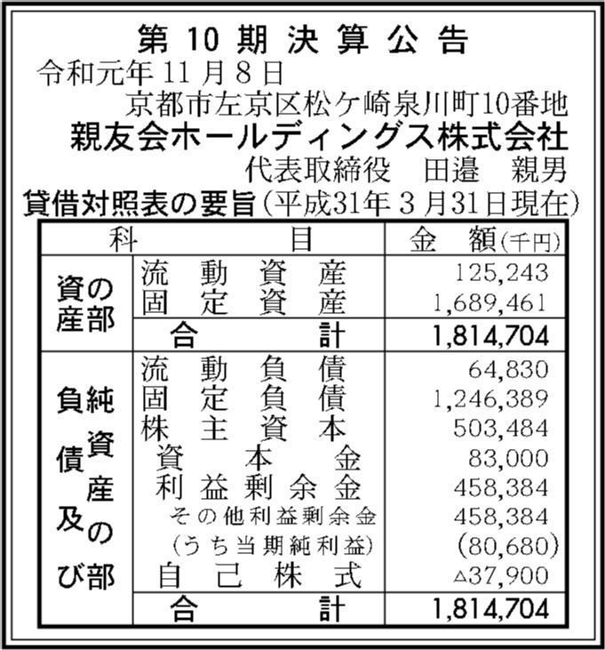 0121 c948506409ced7541768d5c5425e5926b2a9a6f751f5b079a5b4162e601e9e98f1dc8b5ffb365be128e49003f08e92514be3de751f28b2ed8aef36dae19f2a9f 03