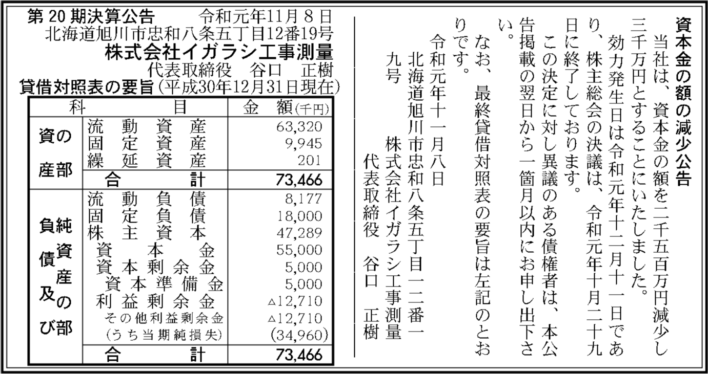 0123 9317e3f5123486cf3b9b75d6131059968b86201ab31e296b28fcf4bd33c1fbba69901b6ef76916af1359126877908dd1c616a90e69ccb63096aaf1a4057eccae 04