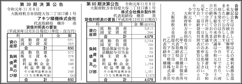 0125 1f2d986e0aa4a258a347e499fea3257adaeaa889c5f9733eff948b6197bdf77a548565906b370bd669a92fcb26f5162594f0419f92d09e938507aea6991f8823 04