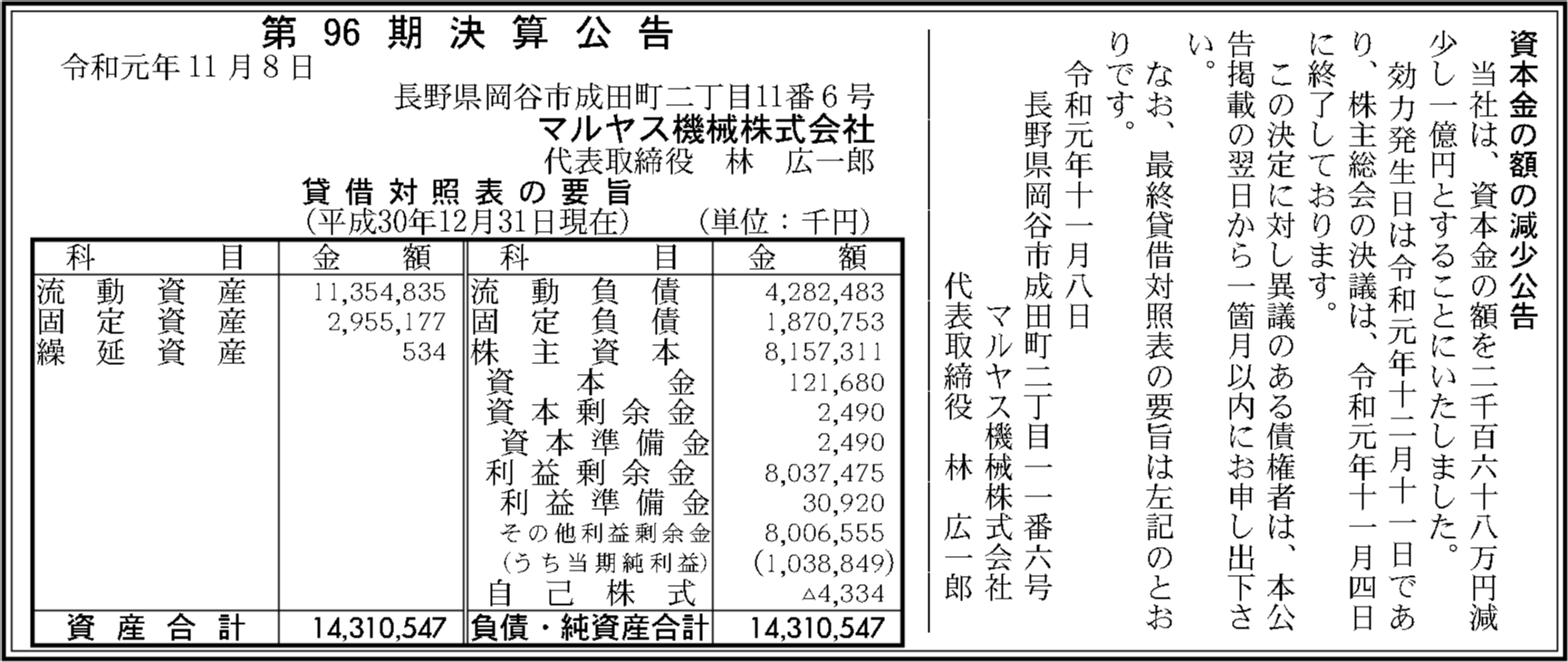 0127 2e490fe3a56b3c0ea9f6eca3bb6092af1e3fd9479ccf257fdb56d5c75da2e731aa7b62db26461fd09a702c09c48d8b0cc5bb64326f5e5f57e164ba86ac8c930d 02