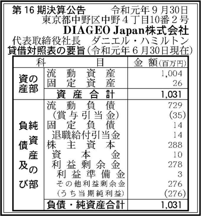 0027 f3a96416ceaa3f2c70f62b6c92d412c557ca429cadc5d71a4c2b5ef712cf0899f69e1f5ad7764639788eab657e40045af59cd4d1d121281de0b903bb2c9d26ee 01