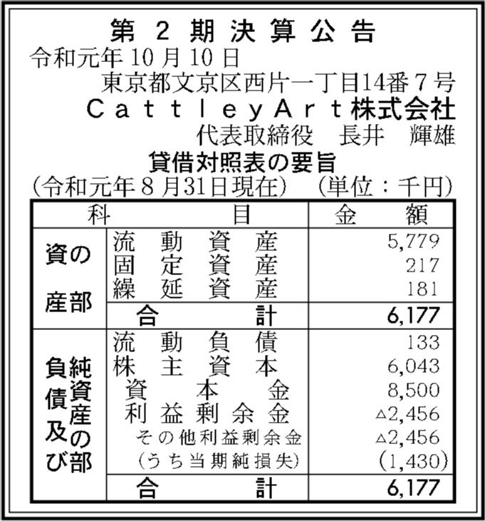 0030 183a29ccf74b235a9532f18cac148b59ee7d58d64fdb94c05c20d3344917bb02be52547ba8122bb961456ab75ea84939efd0813a1f3d39cb0015e226f54c5e73 03