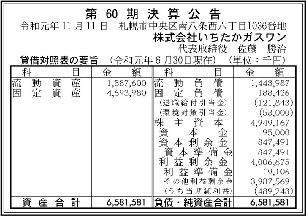 0031 d085c6e09747439355316e084f727a91fab458c38a968996d029f6c2589fcb9c9269a4fa641e559a2199ea5e7dc6d2cee51edddfffe2bd3ec4d59c23d2fa767a 02