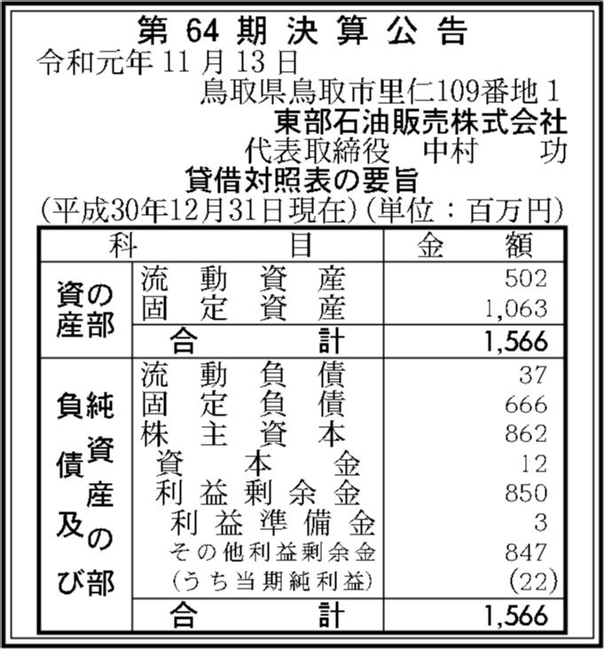 0059 3172a1acc193c9e02e82e07b70c1b50385482d80bd5dbd00e4d7fde9ccced6fd81493e1a4af841519d88eca560b001d67d3dca30fcec1e4a3d9737e5b7fafb4a 04