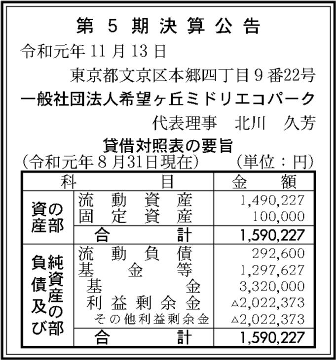 0059 3172a1acc193c9e02e82e07b70c1b50385482d80bd5dbd00e4d7fde9ccced6fd81493e1a4af841519d88eca560b001d67d3dca30fcec1e4a3d9737e5b7fafb4a 09