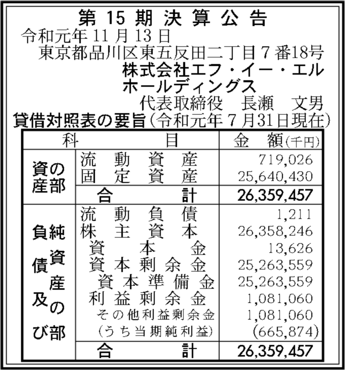 0060 12ef4471ac42ec4aadb136c6fae453b5bc3222e86f7ef57fef44bc66eefef71b01410e788c9763121d3e97f5e87850d1c21563886f09e214aa9c2f4f421ef937 01