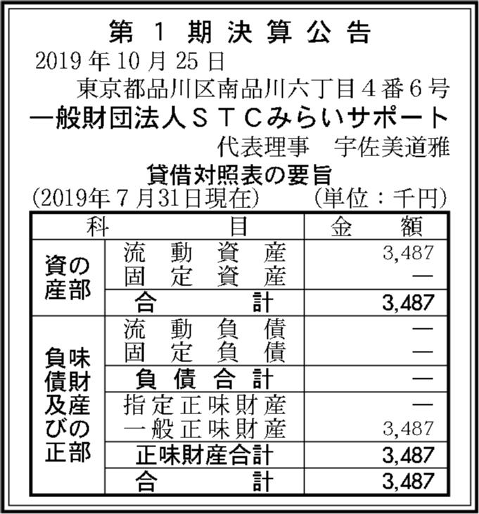 0061 2696933ef483ca31b75fb2a8ea7ce49809f28c1889aeee26b6089583b9f4f00c82ccb5611e1facc60876454532c9f9e295f93906253df692899664e3fae054d7 03