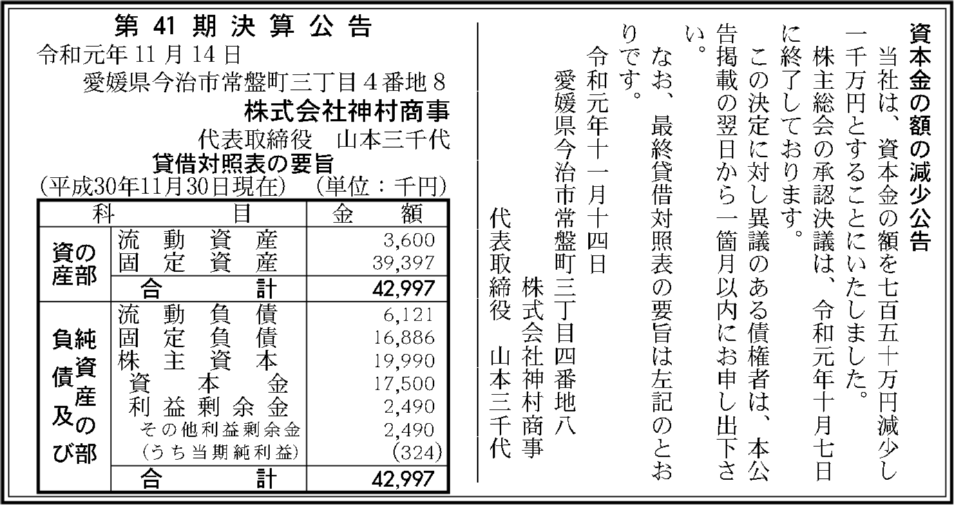 0058 2d5c0fc403a5db852f50c97399607e85669a948e1a2825c11eb9a982516bdf5c55bde0222f8cfa757c5568a0544f6787eb56c6106d21436a001aa0671577409f 03