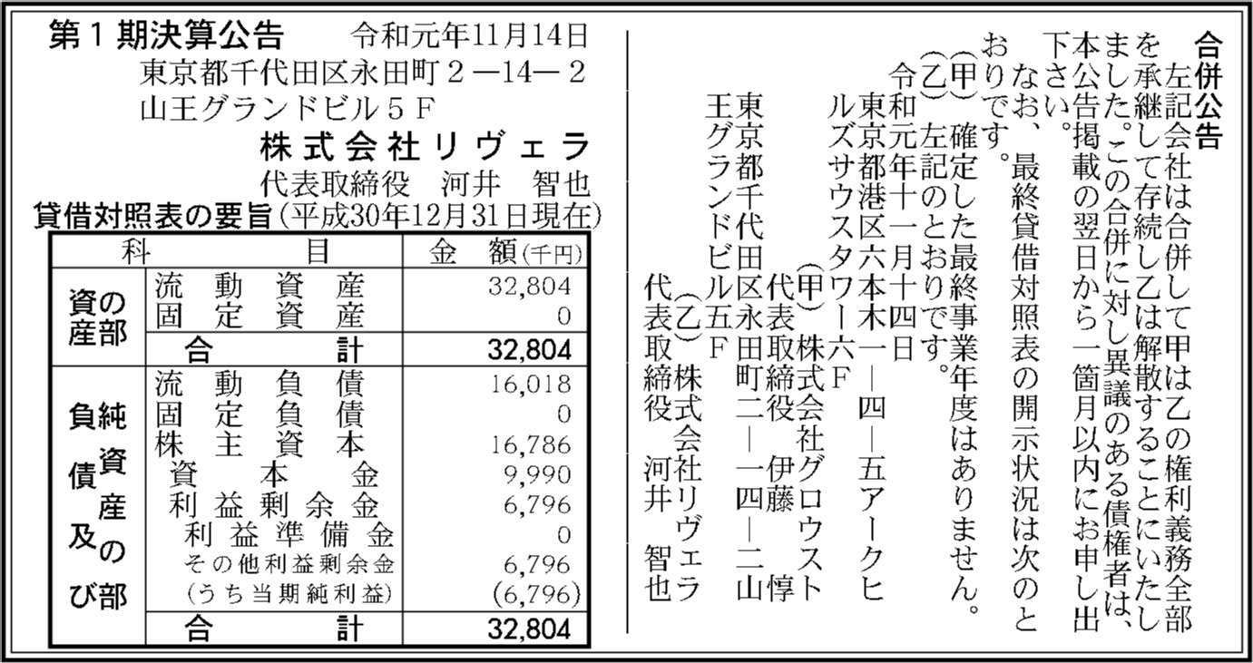 0062 9aabe7ac860dcc481c08a8329f6331848cd8215b29b5fbe1db6596ad7421d974a00783fb0495f09ccc7ccd0ee64582037f240bcd53bd18e8ecbfbe87c1ad6c75 01