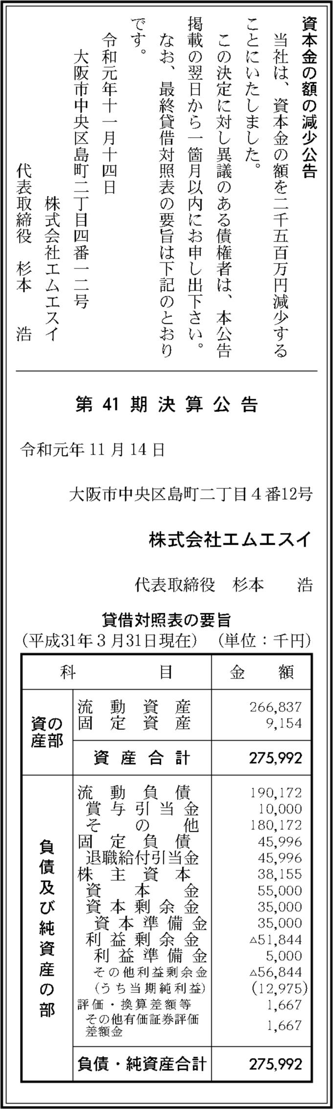 0063 93bc49308151f761a5c774165b6600d19b91fee87f2ba7f22638914449a8df5a6b1bb07588ce02697e7a44f23cd7d7b528c5eaf72d770960e6f76c4653cce541 03