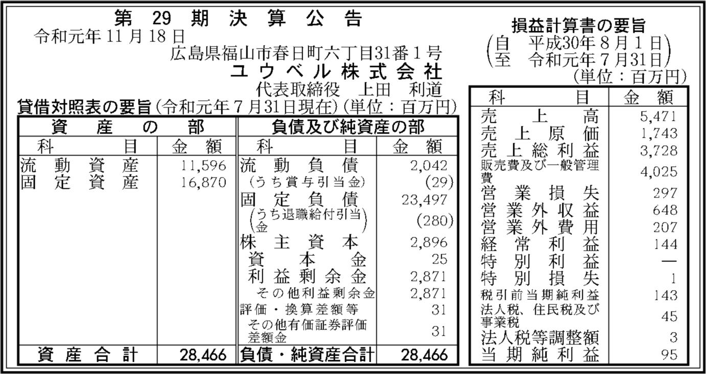 0084 c317cbf2d224cd6aa3c4822cf974f556216e4b19d5937a0c879cbaba5250165fcb9d088544af9dbb5833b6213797476bf13f803cb1f4edb64ca55c5848060137 01