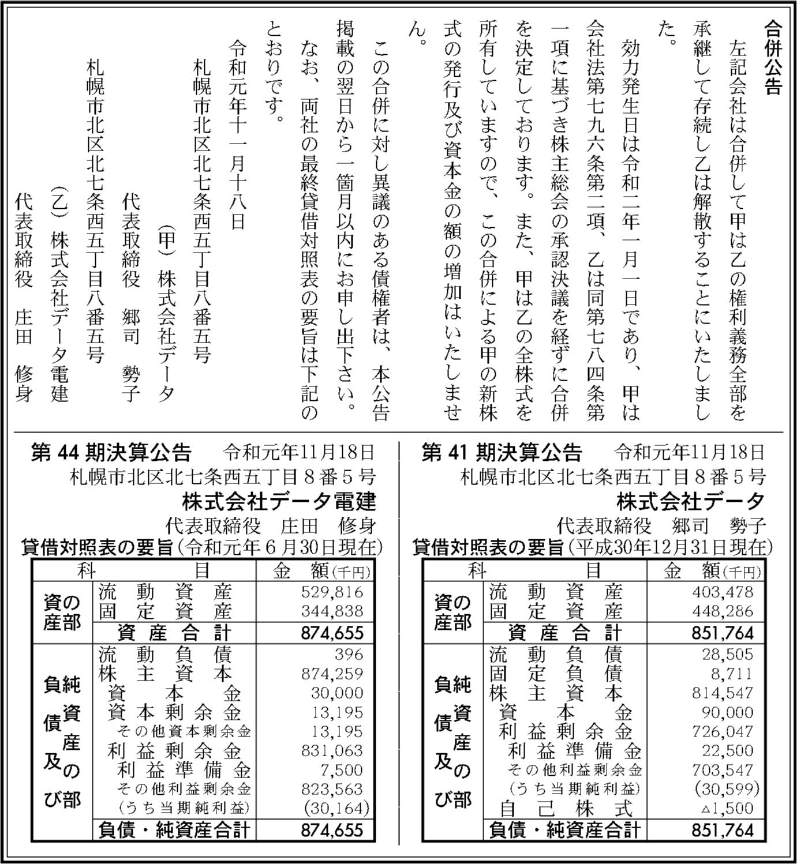 0096 d32a46ab8e03c07663dec0c3b796dbb33c0794efe1c0c884e329e1d2a9fb012a510b23a8e99de2cc227290d0f9c950a0a51987b2839fcfbaea3c967f2f436c21 01