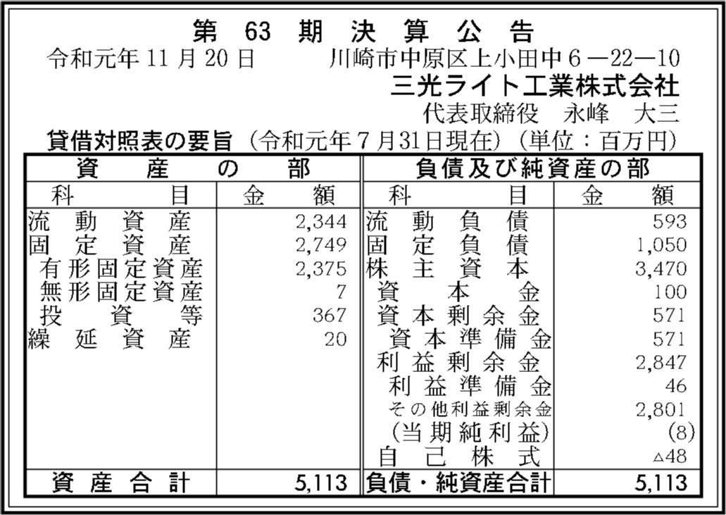 0079 e6a5f1b8d300298842f6c76163cf24b3b2443a448a45984366147505090fccafd6c3f1bdc8055f07ec2ba7fe73a18e2dff1274c8ef65940410a71e177fa8012b 01