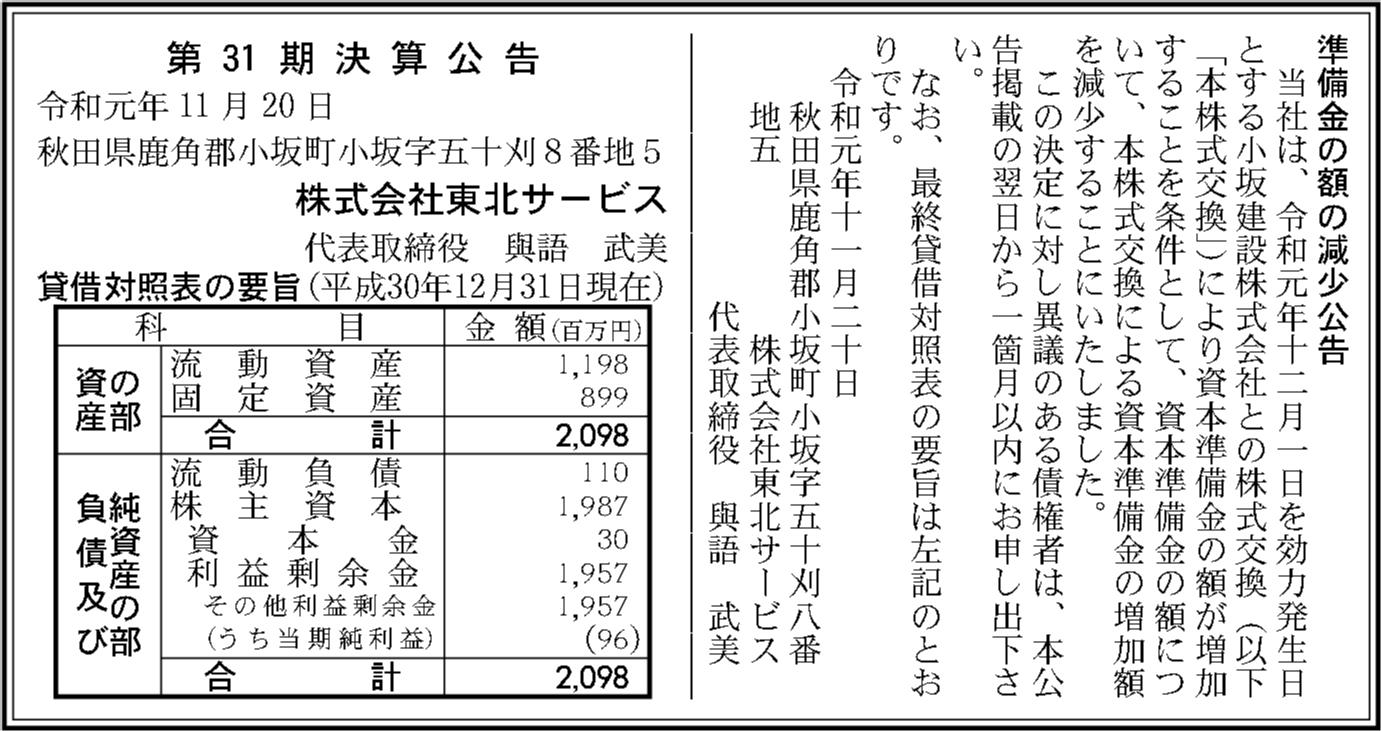 0091 324b1661795f89c731b807bfda49ff0421f5253189500c04503cb5160a4dda1f4ed16056ea7834b4757ec2764fd51d6a3ab34ff3debcaeecc0128d21cc180d40 06