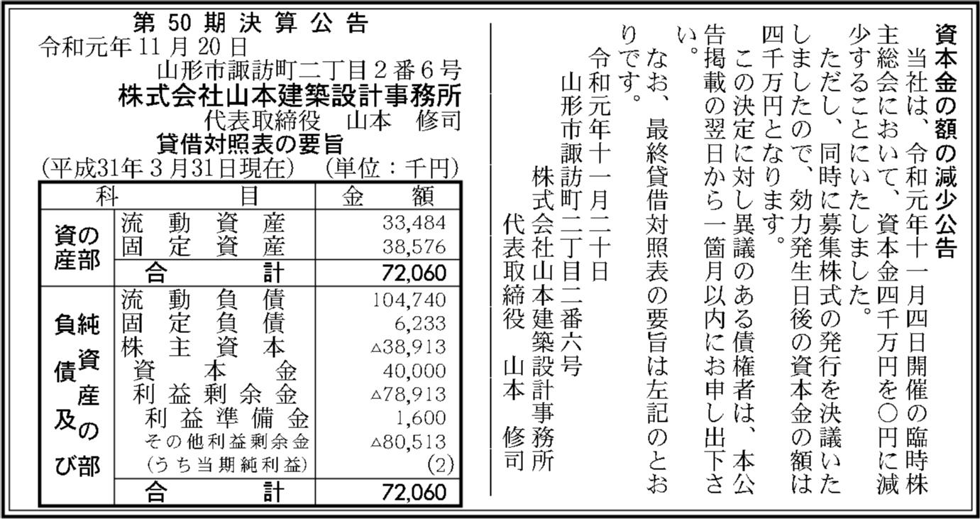0093 d7dea45902562d9992eb69901acc7f25a453f315b05771d3ee67326b2243c8cb940e33b8a5746a615c5204226ad4b5acee88f2eb746256a385e04d6eb01da374 04