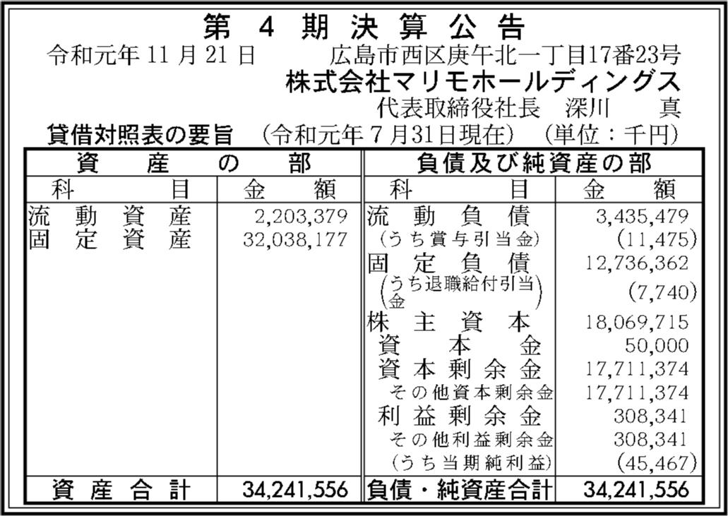 0211 673b375202f4db6412a0fb81ec681122186d12bf4c82aded849a38ab71c45cfee1446ca6b0199f855b3f83467920a302b5e2aba2f2b447ba835f0326e9a3ca79 01