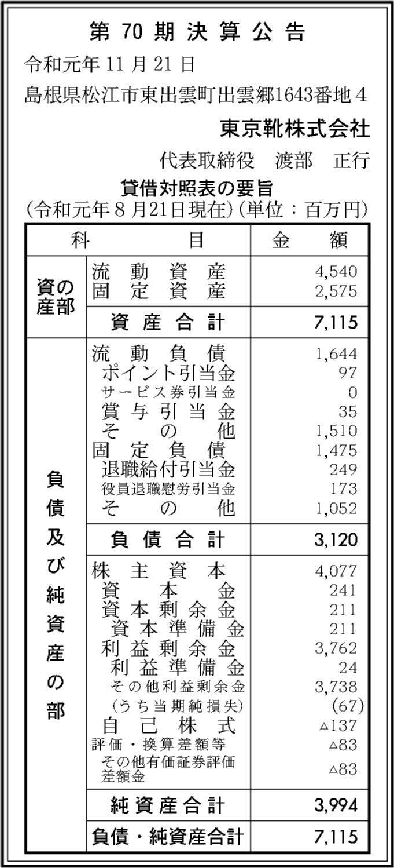 0224 d0f178984e3b5bc671a154089d4cab869c370269abe2cd15c1f03888238d6148c9abf4c36f5321dc73f154f4d3dcdbf8aacecc2aac97e52b0a3d5f0ad2c9f1a9 04