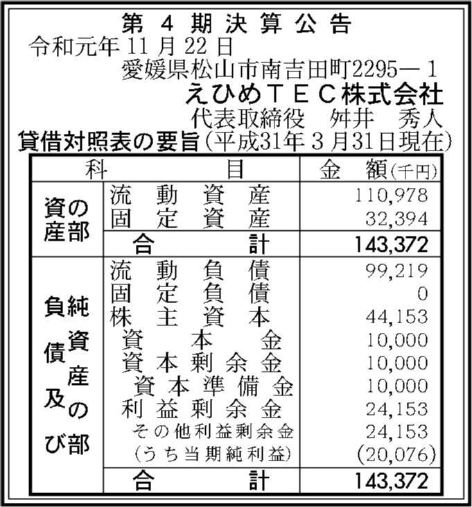 0151 f2b7dbbd11cccd369eca43a9d2d720eff44635014afd62311c12152999dcf7fef6eb97b59ff670e9dc88997b1a0dad56b0c15ada7980b7e8b43c7ba03c0a55ed 01