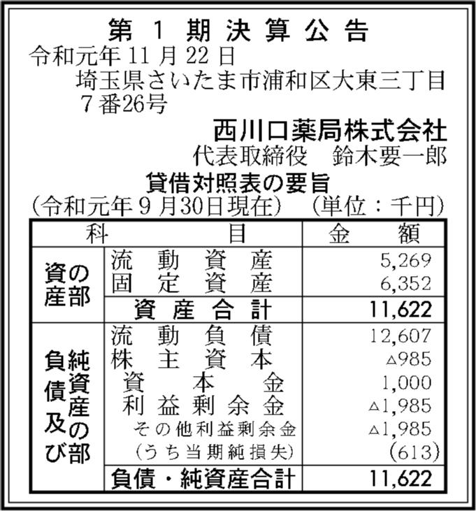 0151 f2b7dbbd11cccd369eca43a9d2d720eff44635014afd62311c12152999dcf7fef6eb97b59ff670e9dc88997b1a0dad56b0c15ada7980b7e8b43c7ba03c0a55ed 03