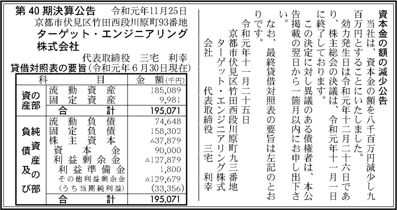 0038 c790006d0495f149a8181f05257959044f5f1f3f6742537a588839a3bf91a0ccf2bdfc51e39661acc2e21ea537510b8cee9cff6d018be00050d65ae9b6a6017c 03