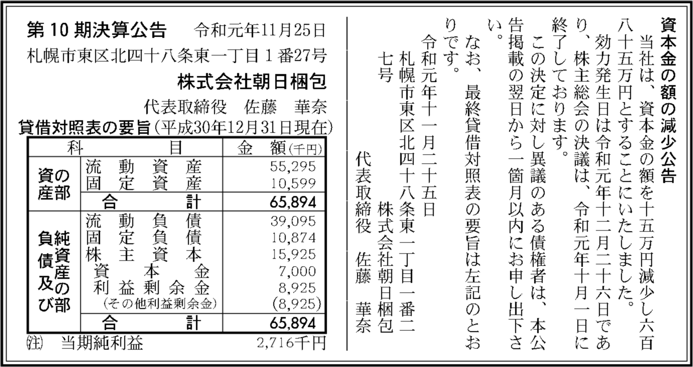 0039 e1ca2edbc5c1d427e3ac622fe679815da0255ece14207de4d215c58306a49f5af4a99846ff5eee1e62f37c33be7520310d3741b4dc0a3529a109618be91dc466 01