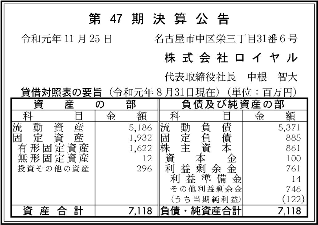 0044 cefff3845e6a933d9220290d35f07870e544ae81c6d6dc2c892071a33ba852ebd90870816c18e58f7bb7b83e0aed56e4dcb420a7db4439bf78c975fd82f633f4 02