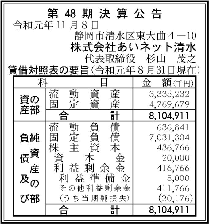 0049 5b53da4ef6f19b4faeaccdbf63869186412f7ec2e7243f9f8dcb81c7224b65d94626ebaaac546a600a3a03711b22aefd25332901dd8bc97868e6882eed5d9b78 02