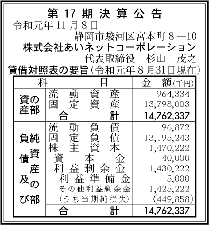 0049 5b53da4ef6f19b4faeaccdbf63869186412f7ec2e7243f9f8dcb81c7224b65d94626ebaaac546a600a3a03711b22aefd25332901dd8bc97868e6882eed5d9b78 04