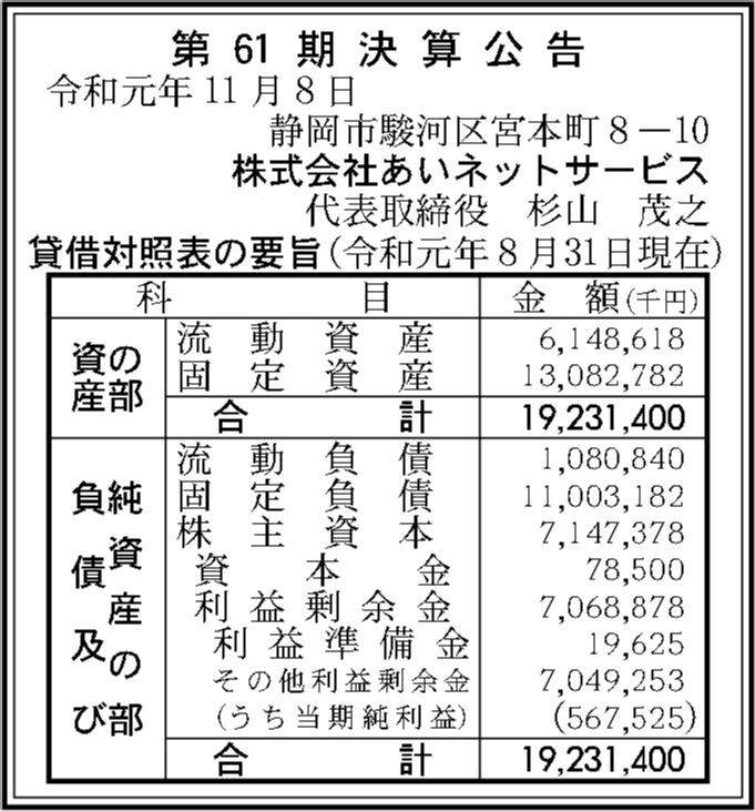0049 5b53da4ef6f19b4faeaccdbf63869186412f7ec2e7243f9f8dcb81c7224b65d94626ebaaac546a600a3a03711b22aefd25332901dd8bc97868e6882eed5d9b78 05