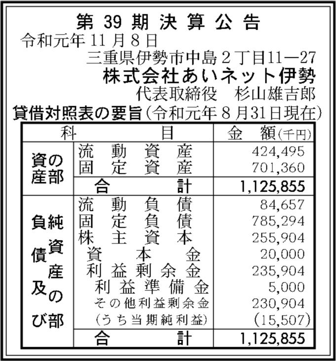 0049 5b53da4ef6f19b4faeaccdbf63869186412f7ec2e7243f9f8dcb81c7224b65d94626ebaaac546a600a3a03711b22aefd25332901dd8bc97868e6882eed5d9b78 07